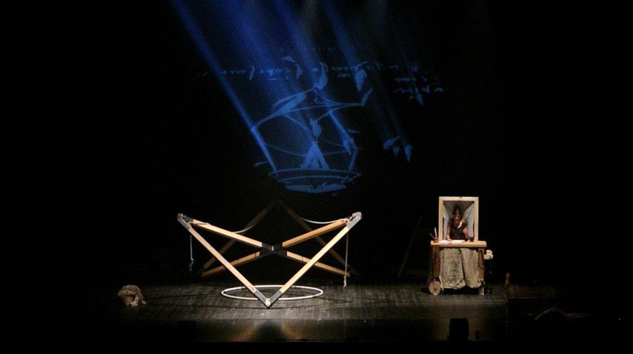 Proiezioni teatro